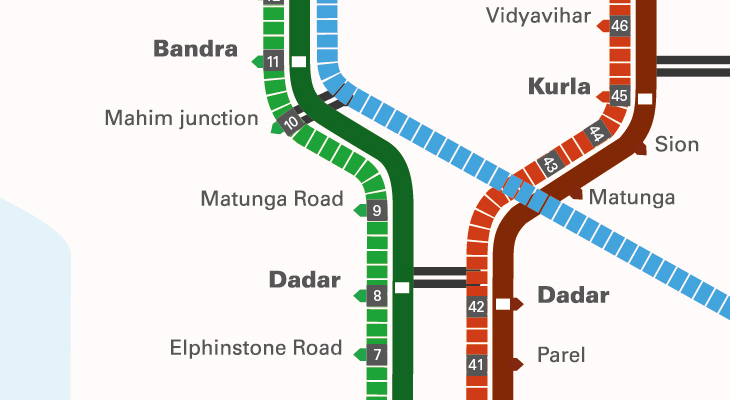 Map with numbers for stations