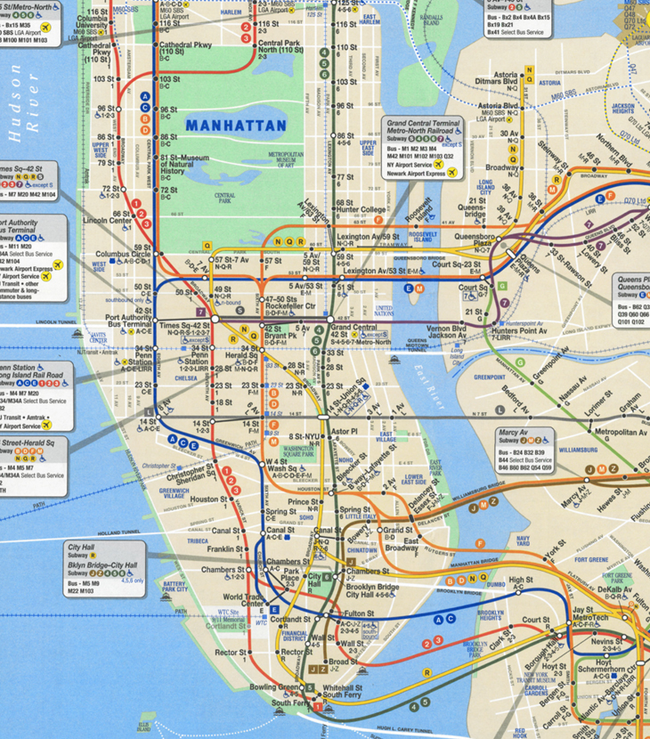 Simplified New York Subway Map.Is The Rail Map Complex Mandar Rane