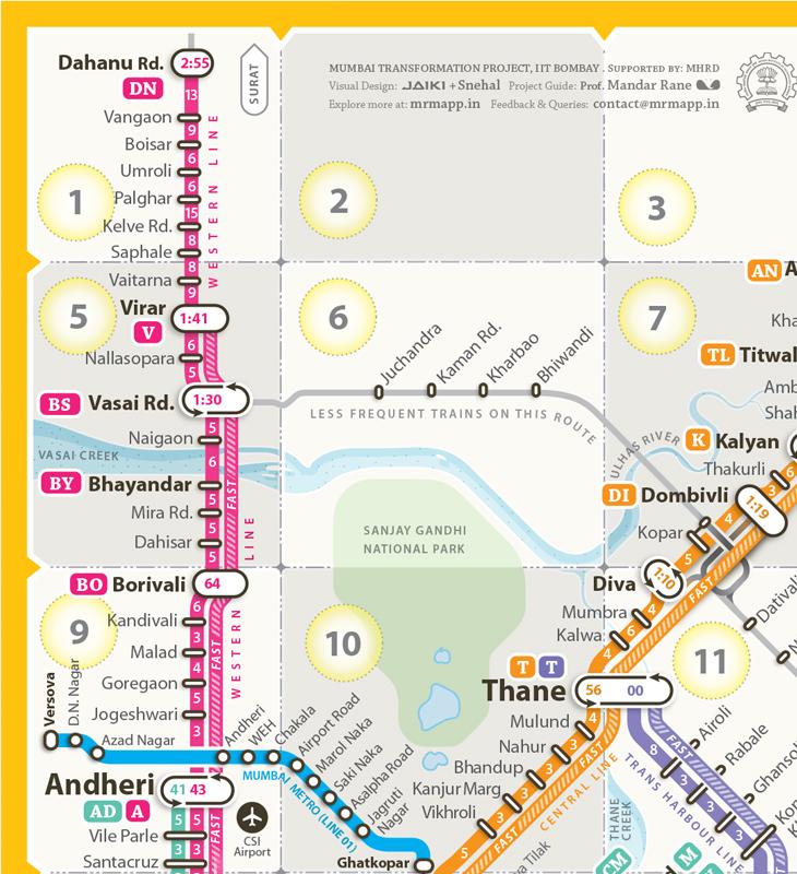 Mumbai Railmap - Mandar Rane