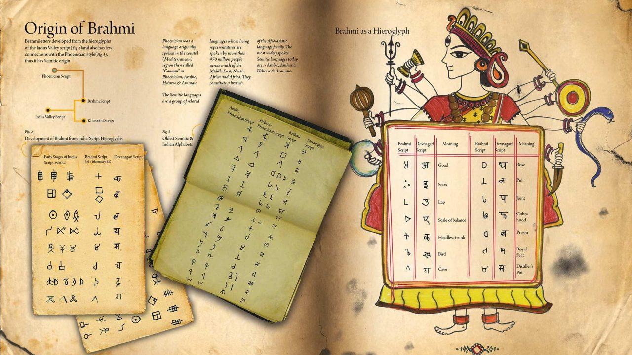 Origin of Brahmi book spread
