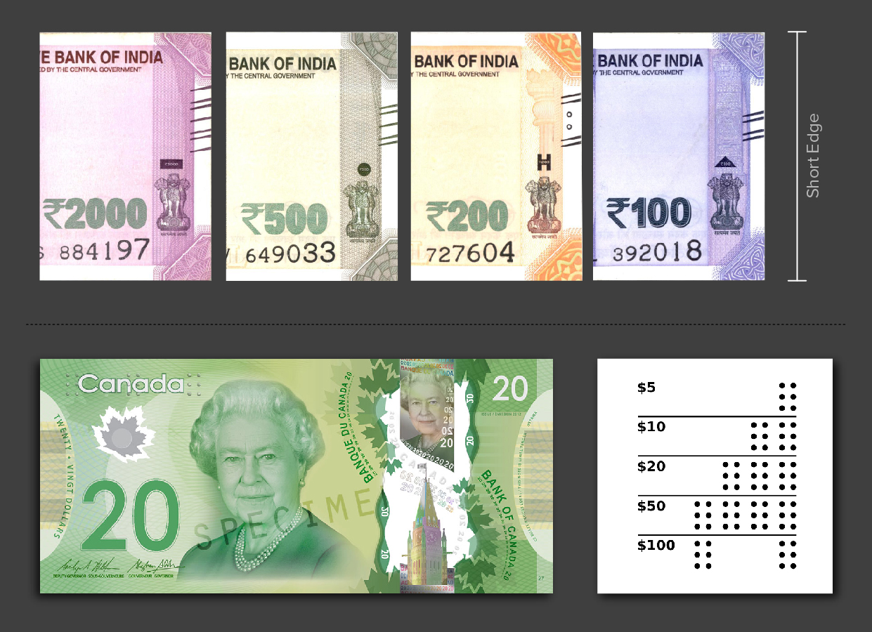 Indian currency design for the blind